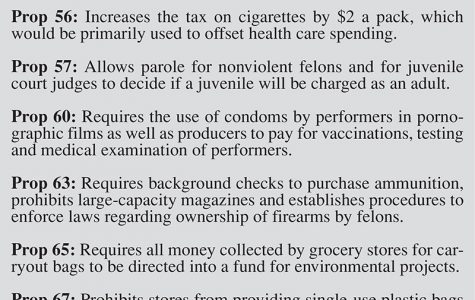 California propositions cover many issues